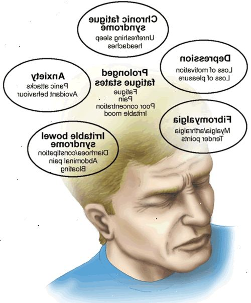 kronisk trötthetssyndrom symtom